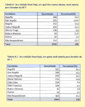 pesquisa tab 8
